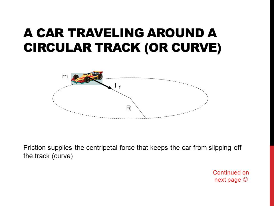 A CAR TRAVELING AROUND A CIRCULAR TRACK (OR CURVE) Friction supplies the centripetal force that keeps the car from slipping off the track (curve) R FfFf m Continued on next page