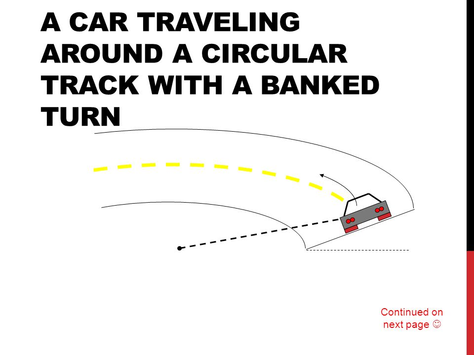 A CAR TRAVELING AROUND A CIRCULAR TRACK WITH A BANKED TURN Continued on next page