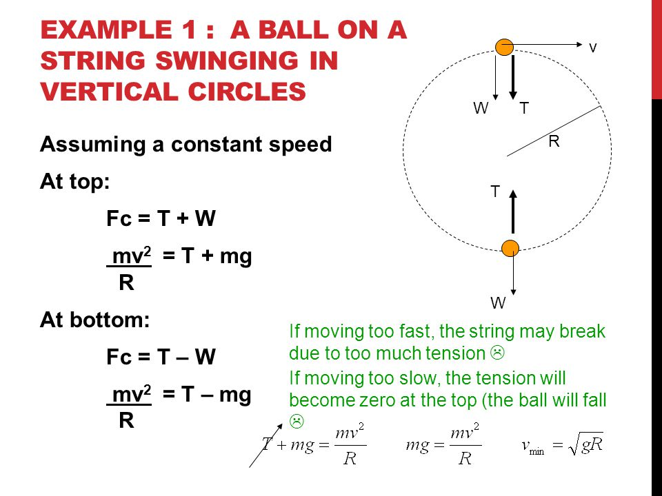 EXAMPLE 1 : A BALL ON A STRING SWINGING IN VERTICAL CIRCLES Assuming a constant speed At top: Fc = T + W mv 2 = T + mg R At bottom: Fc = T – W mv 2 = T – mg R R W v W T T If moving too fast, the string may break due to too much tension  If moving too slow, the tension will become zero at the top (the ball will fall 
