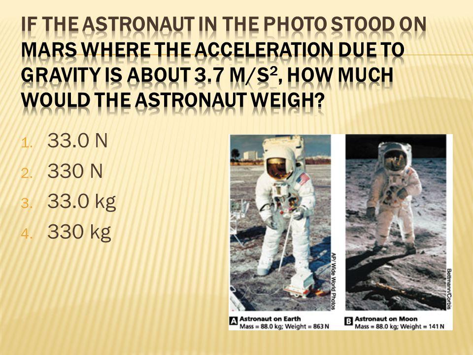 1. 33.0 N 2. 330 N 3. 33.0 kg 4. 330 kg