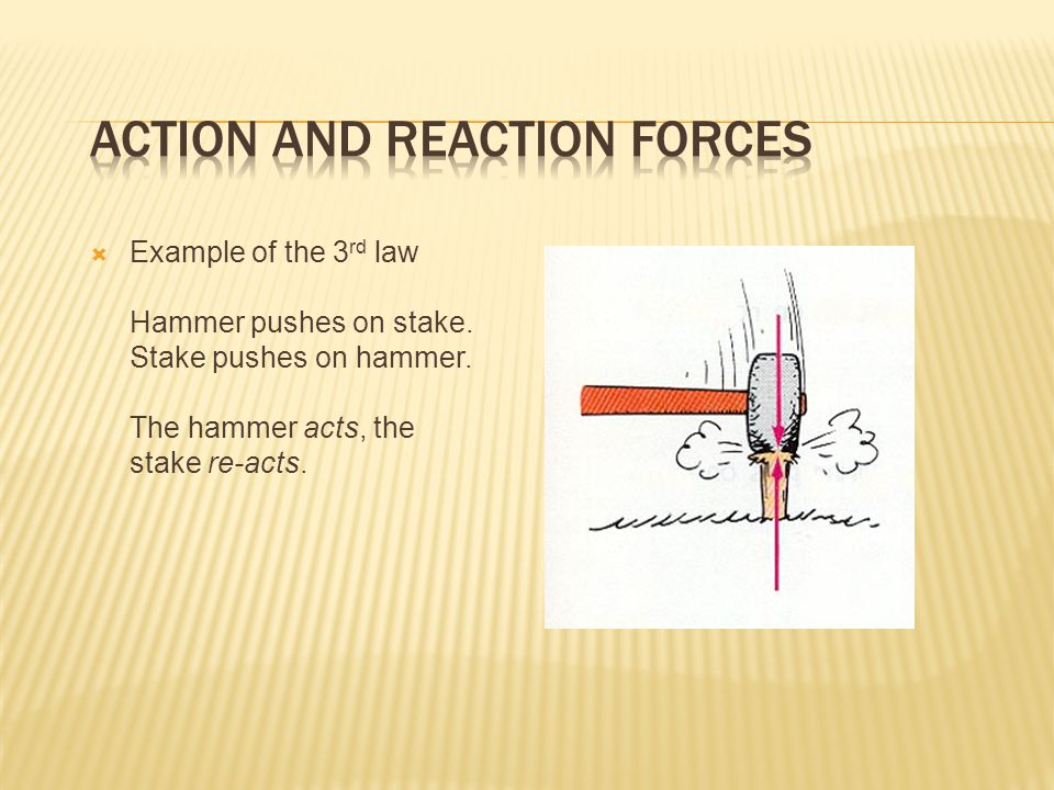  Example of the 3 rd law Hammer pushes on stake. Stake pushes on hammer.
