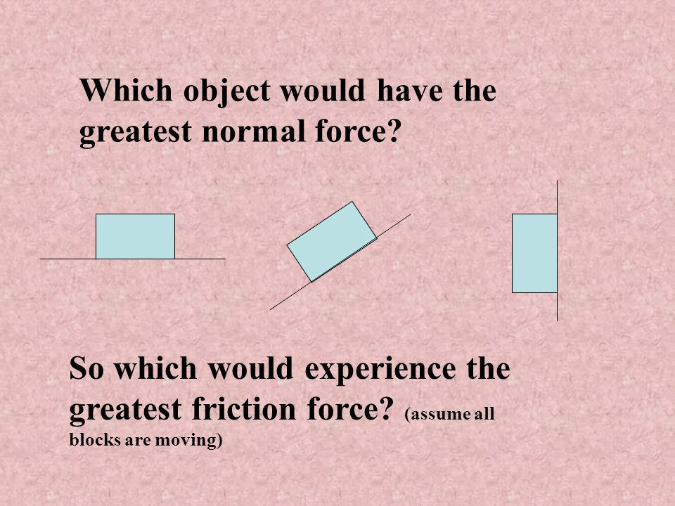 1. Sliding Friction – occurs when two solid objects slide over each other.