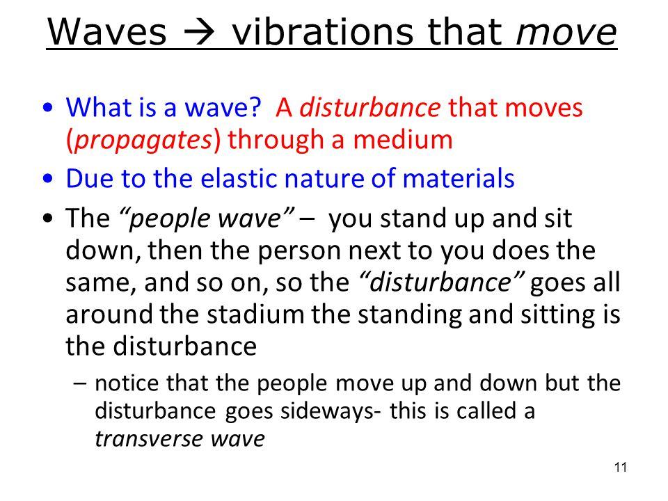 Energy in the simple harmonic oscillator -A 0 +A PE KE PE The spring has elastic potential energy E total = KE + PE = constant GPE KE The pendulum has gravitational potential energy 10