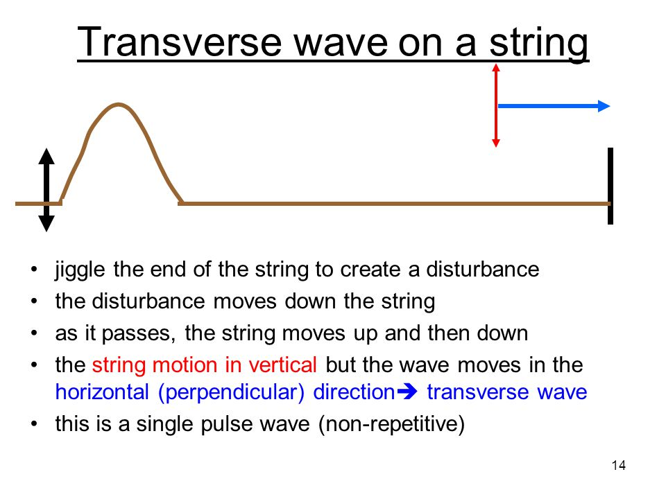 Wave Classification Classification based on the medium –Mechanical waves: a disturbance that propagates through a medium waves on strings waves in water (ocean waves, ripples on a lake) sound waves – pressure waves in air –Electromagnetic waves  no medium required Classification based on how the medium moves –transverse –longitudinal Classification based on time history –single pulse (non-repetitive) –series of waves – harmonic wave (repetitive) 13