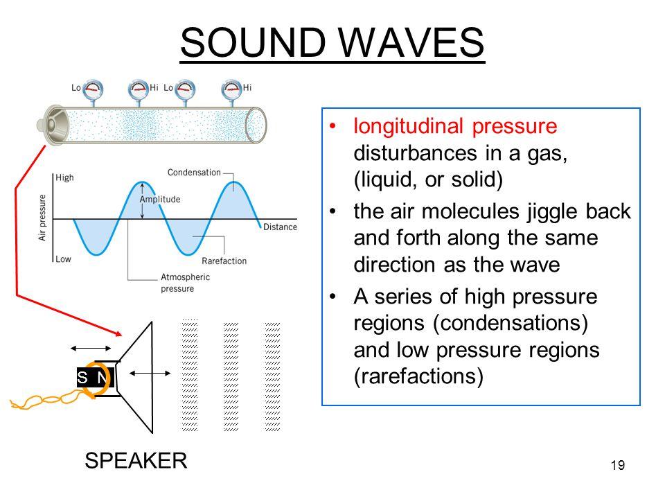 Sound – a longitudinal wave 18
