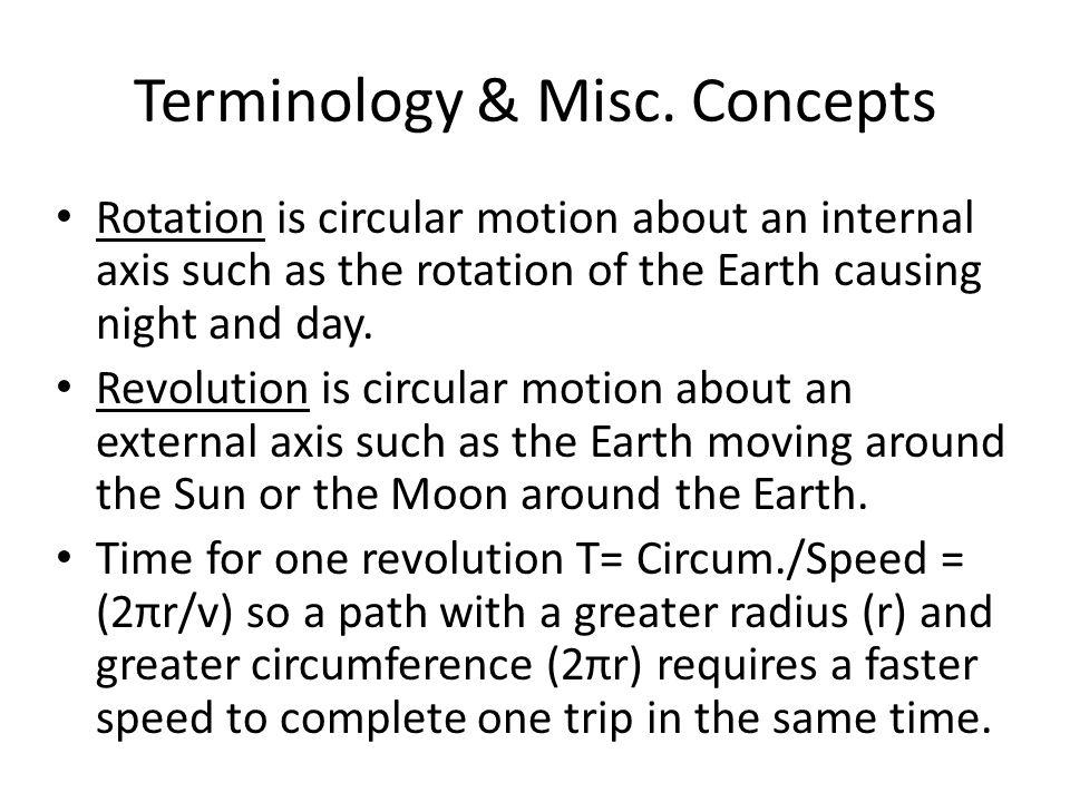 Terminology & Misc.