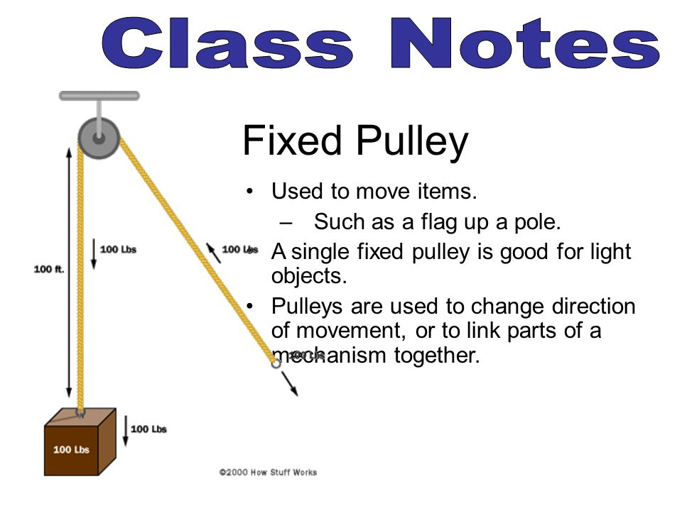 Fixed Pulley Used to move items. – Such as a flag up a pole. A single fixed pulley is good for light objects. Pulleys are used to change direction of