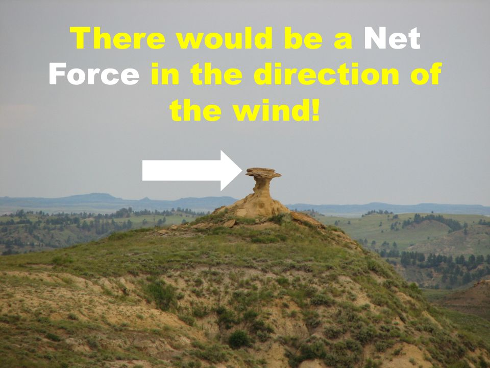 There would be a Net Force in the direction of the wind!