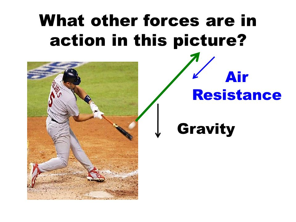 What other forces are in action in this picture? Air Resistance Gravity