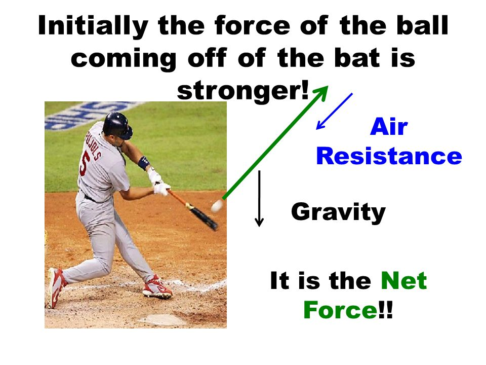 Initially the force of the ball coming off of the bat is stronger! Air Resistance Gravity It is the Net Force!!