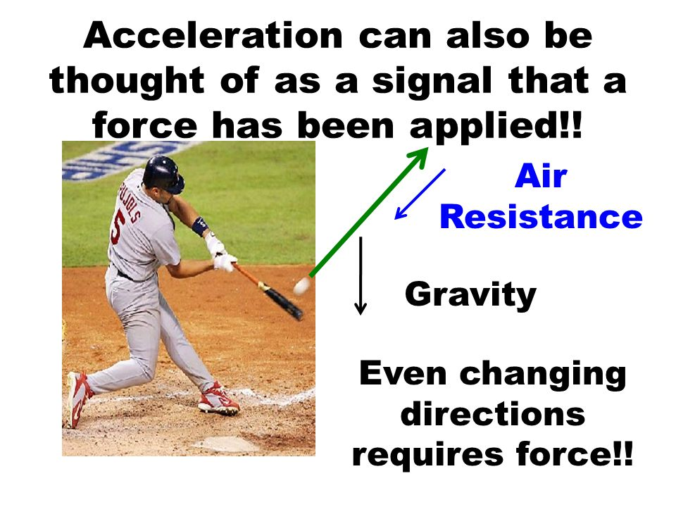 Acceleration can also be thought of as a signal that a force has been applied!! Air Resistance Gravity Even changing directions requires force!!