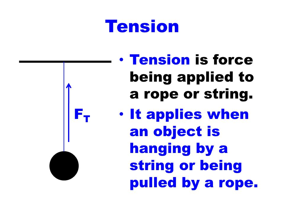 Tension Tension is force being applied to a rope or string. It applies when an object is hanging by a string or being pulled by a rope. FTFT