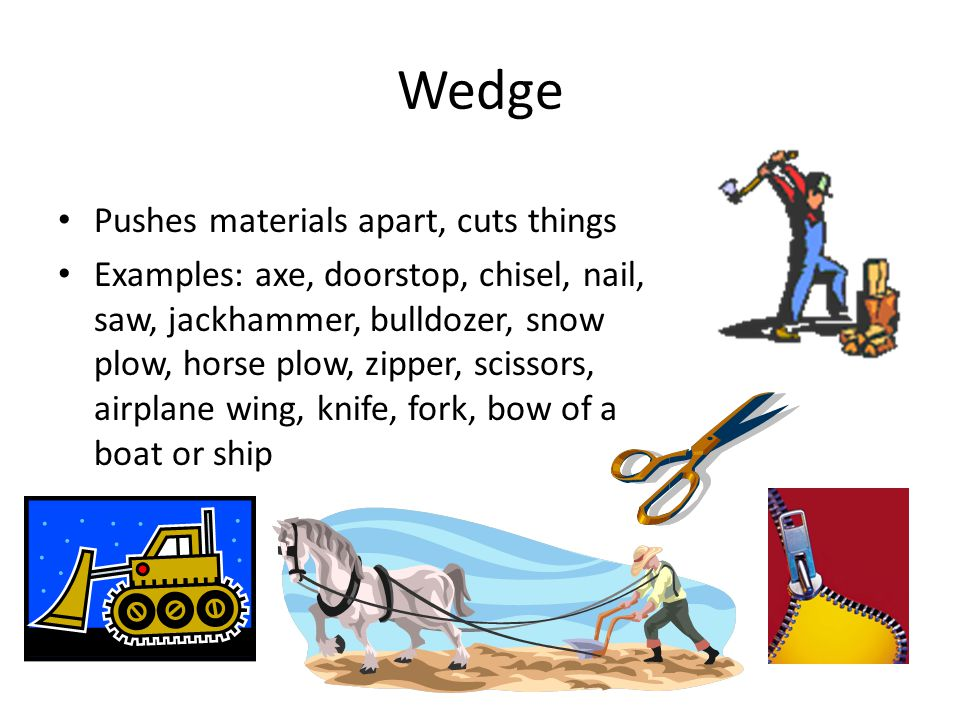 Wedge Pushes materials apart, cuts things Examples: axe, doorstop, chisel, nail, saw, jackhammer, bulldozer, snow plow, horse plow, zipper, scissors, airplane wing, knife, fork, bow of a boat or ship