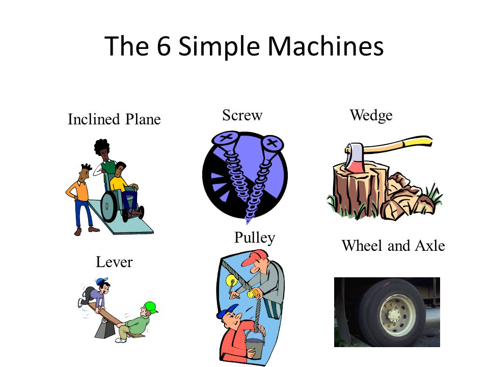 The 6 Simple Machines Lever Pulley Wheel and Axle WedgeScrew Inclined Plane