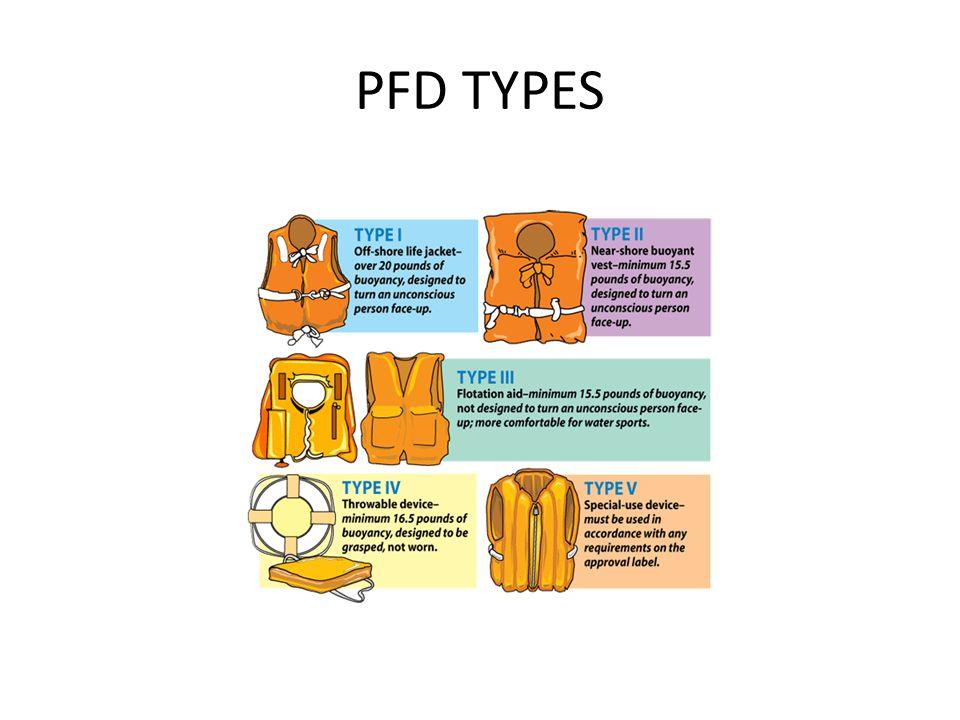 PFD TYPES