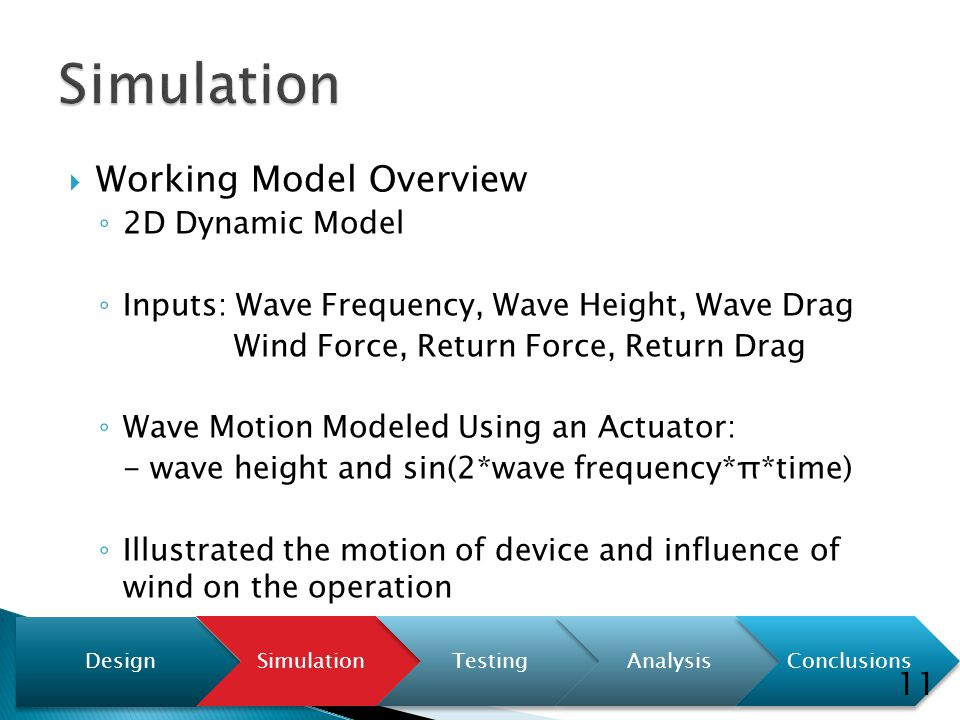  Working Model Overview ◦ 2D Dynamic Model ◦ Inputs: Wave Frequency, Wave Height, Wave Drag Wind Force, Return Force, Return Drag ◦ Wave Motion Modeled Using an Actuator: - wave height and sin(2*wave frequency*π*time) ◦ Illustrated the motion of device and influence of wind on the operation Design SimulationTestingAnalysisConclusions 11