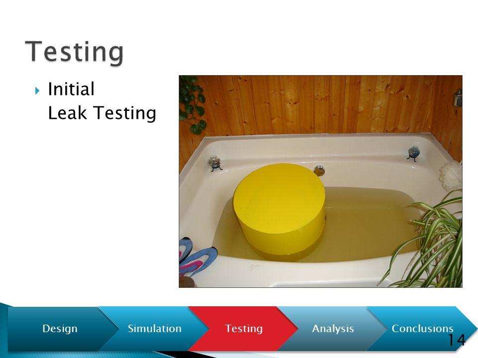  Initial Leak Testing Design SimulationTestingAnalysisConclusions 14