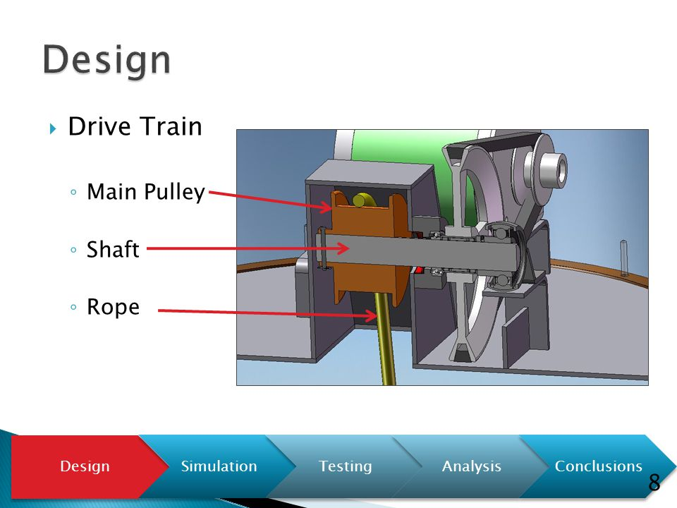  Drive Train ◦ Main Pulley ◦ Shaft ◦ Rope Design SimulationTestingAnalysisConclusions 8