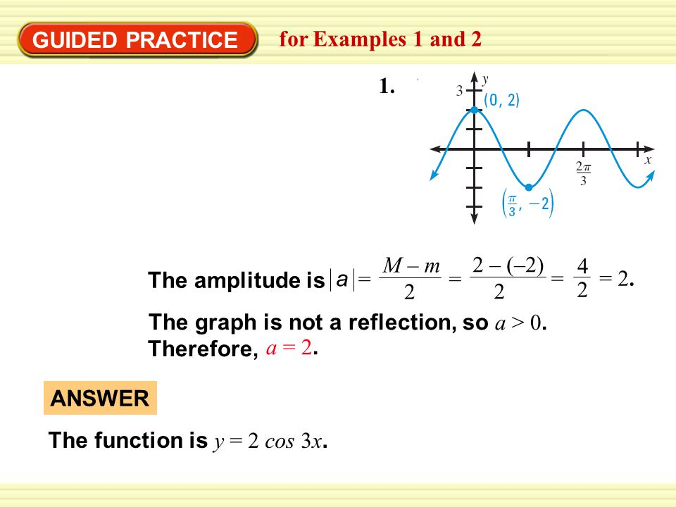 GUIDED PRACTICE for Examples 1 and 2 1. The amplitude is a M – mM – m 2 = = 2. 2 – (–2) 2 = 4 2 = The graph is not a reflection, so a > 0. Therefore,