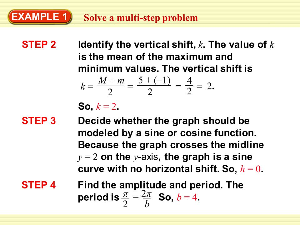 EXAMPLE 1 Solve a multi-step problem STEP 2 Identify the vertical shift, k. The value of k is the mean of the maximum and minimum values. The vertical