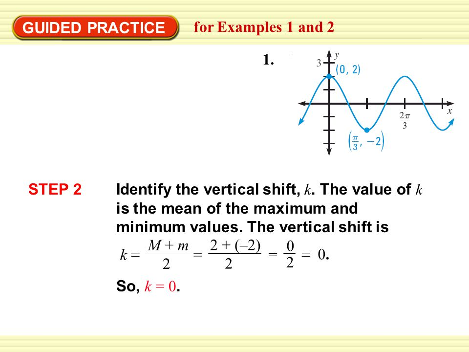 GUIDED PRACTICE for Examples 1 and 2 1.STEP 2 Identify the vertical shift, k.
