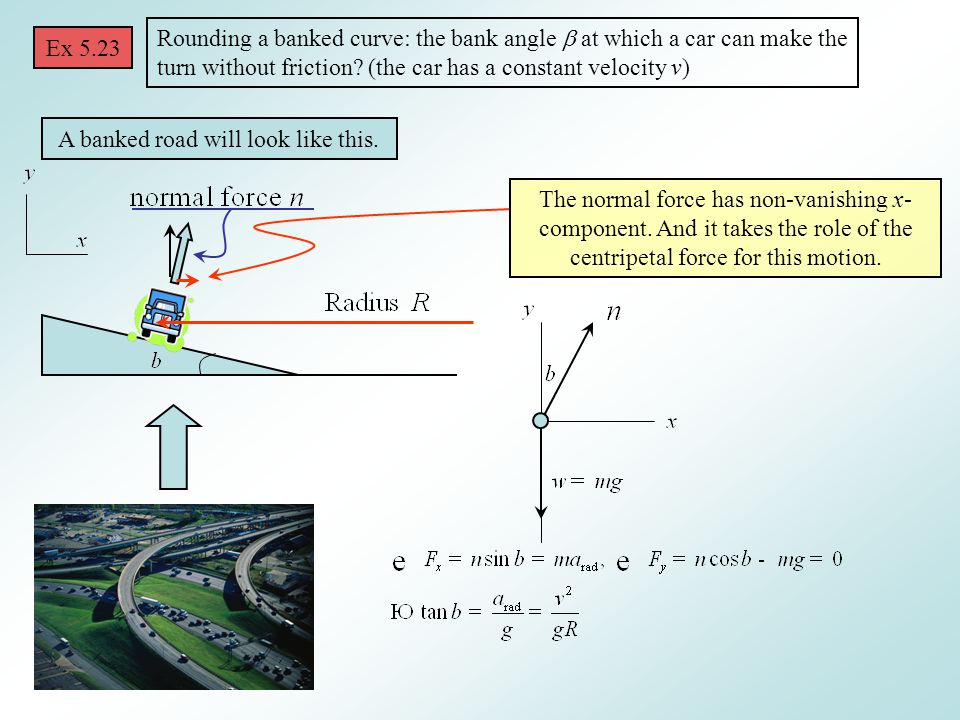 Rounding a banked curve: the bank angle  at which a car can make the turn without friction? (the car has a constant velocity v) Ex 5.23 A banked road