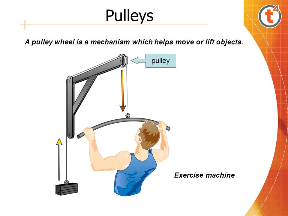 Pulleys Parts of a Pulley System Direction of Force Notice that the pulleys change the direction of the applied force.