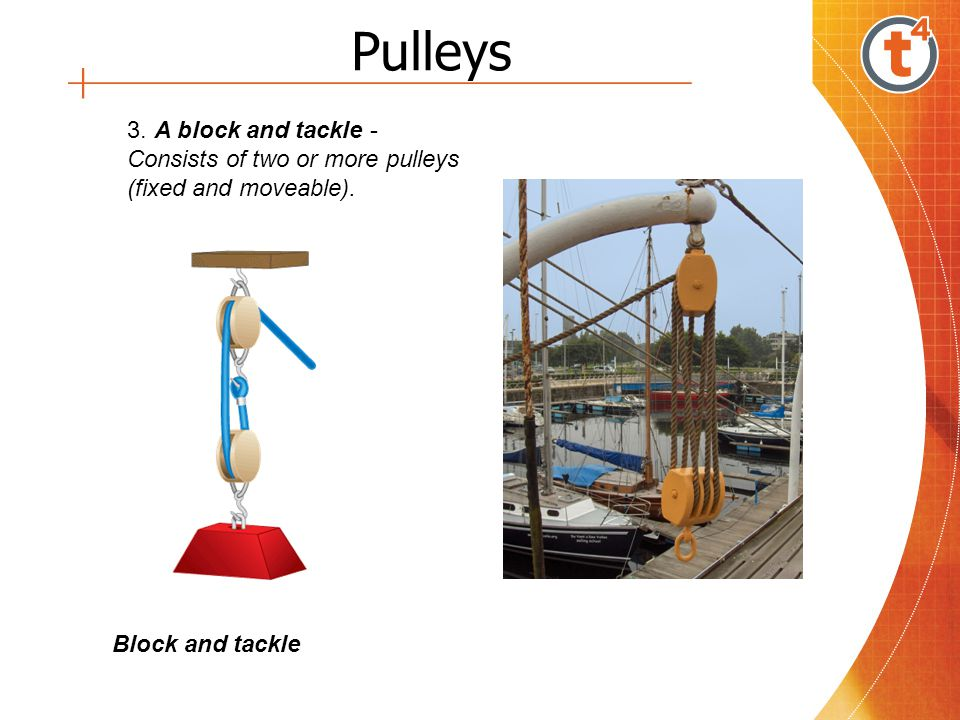 Pulleys In this simple pulley system, the force is equal to the load, so the Mechanical Advantage is 1:1 or 1.