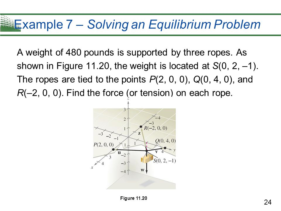 24 Example 7 – Solving an Equilibrium Problem A weight of 480 pounds is supported by three ropes. As shown in Figure 11.20, the weight is located at S