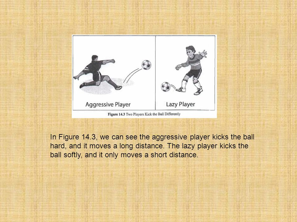 In Figure 14.3, we can see the aggressive player kicks the ball hard, and it moves a long distance.