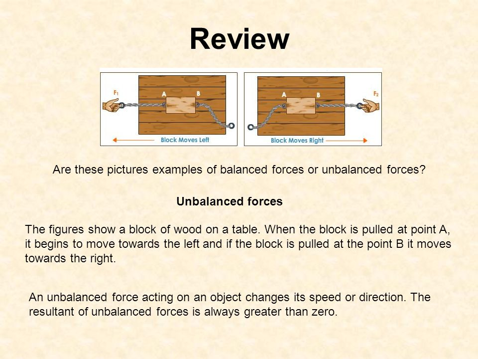 Review Are these pictures examples of balanced forces or unbalanced forces? Unbalanced forces The figures show a block of wood on a table. When the bl