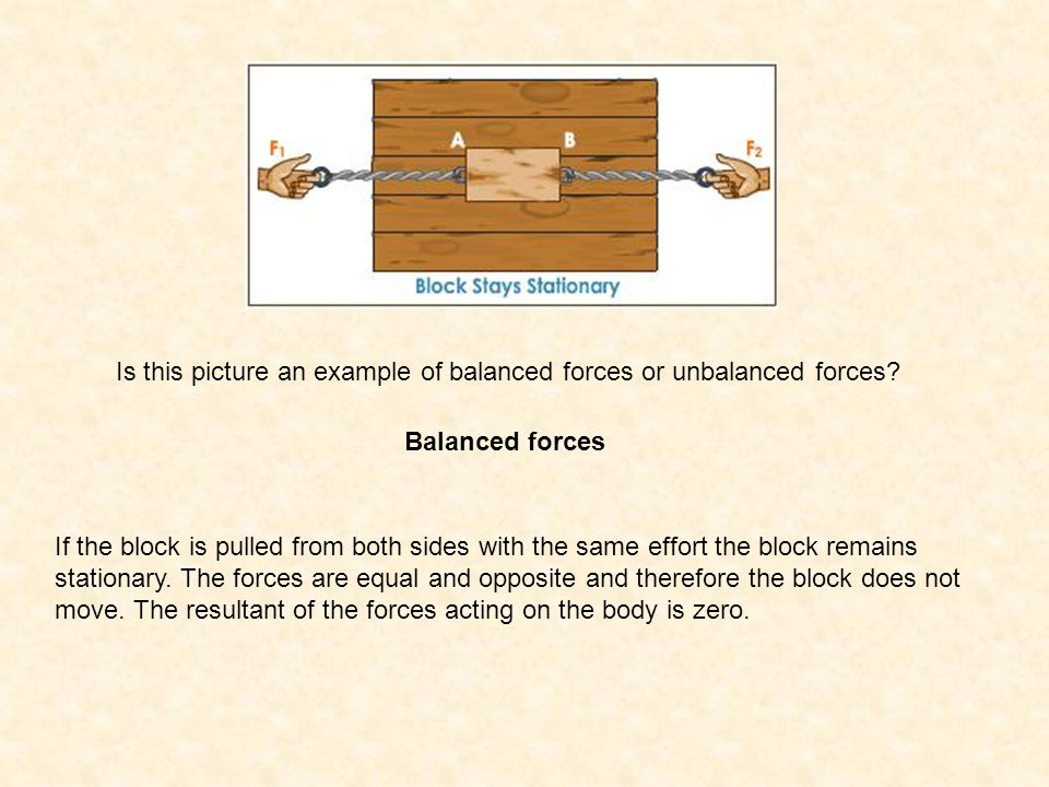 Is this picture an example of balanced forces or unbalanced forces? Balanced forces If the block is pulled from both sides with the same effort the bl