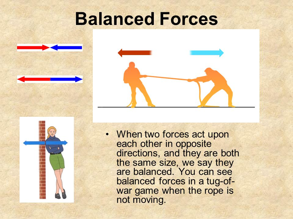 Balanced Forces When two forces act upon each other in opposite directions, and they are both the same size, we say they are balanced.
