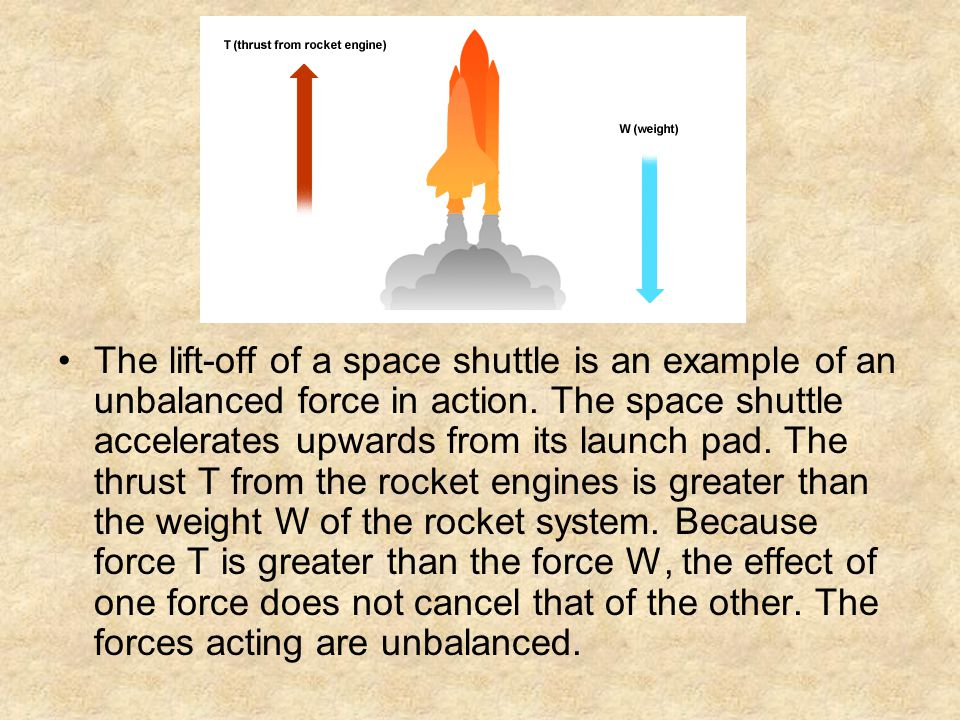 The lift-off of a space shuttle is an example of an unbalanced force in action. The space shuttle accelerates upwards from its launch pad. The thrust
