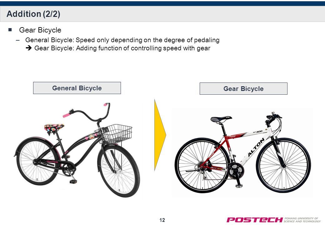 12 Addition (2/2) ■Gear Bicycle –General Bicycle: Speed only depending on the degree of pedaling  Gear Bicycle: Adding function of controlling speed with gear General Bicycle Gear Bicycle