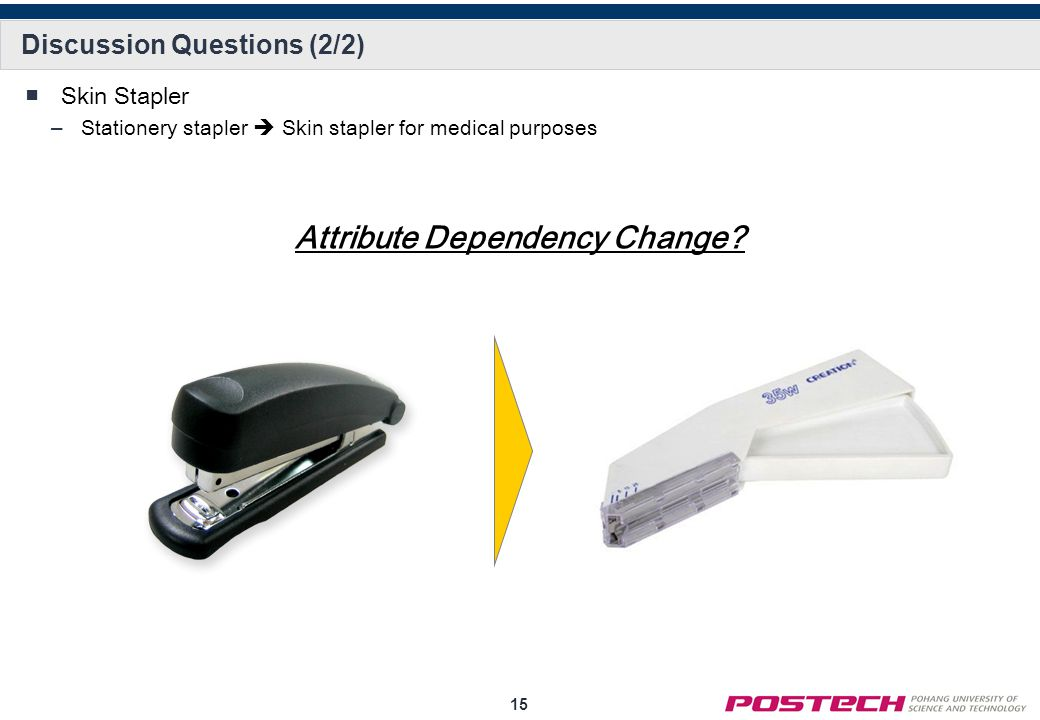 15 Discussion Questions (2/2) ■Skin Stapler –Stationery stapler  Skin stapler for medical purposes Attribute Dependency Change