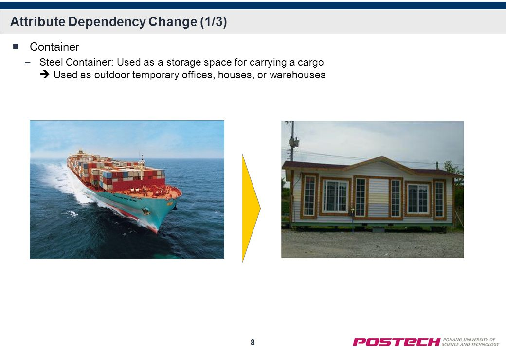 8 Attribute Dependency Change (1/3) ■Container –Steel Container: Used as a storage space for carrying a cargo  Used as outdoor temporary offices, houses, or warehouses