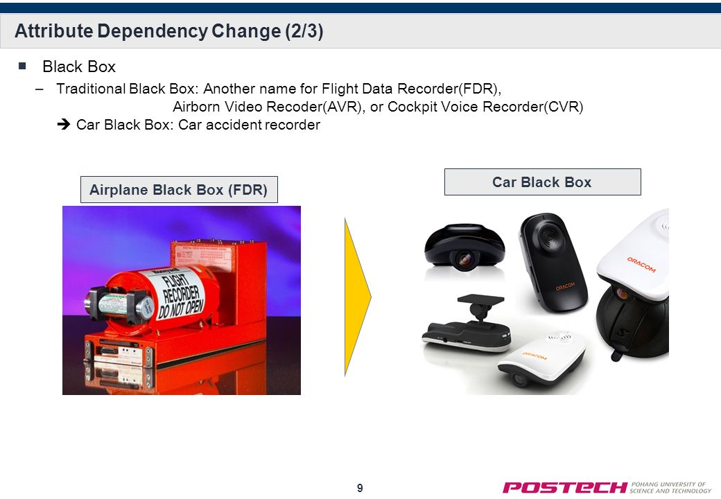 9 Attribute Dependency Change (2/3) ■Black Box –Traditional Black Box: Another name for Flight Data Recorder(FDR), Airborn Video Recoder(AVR), or Cockpit Voice Recorder(CVR)  Car Black Box: Car accident recorder Airplane Black Box (FDR) Car Black Box