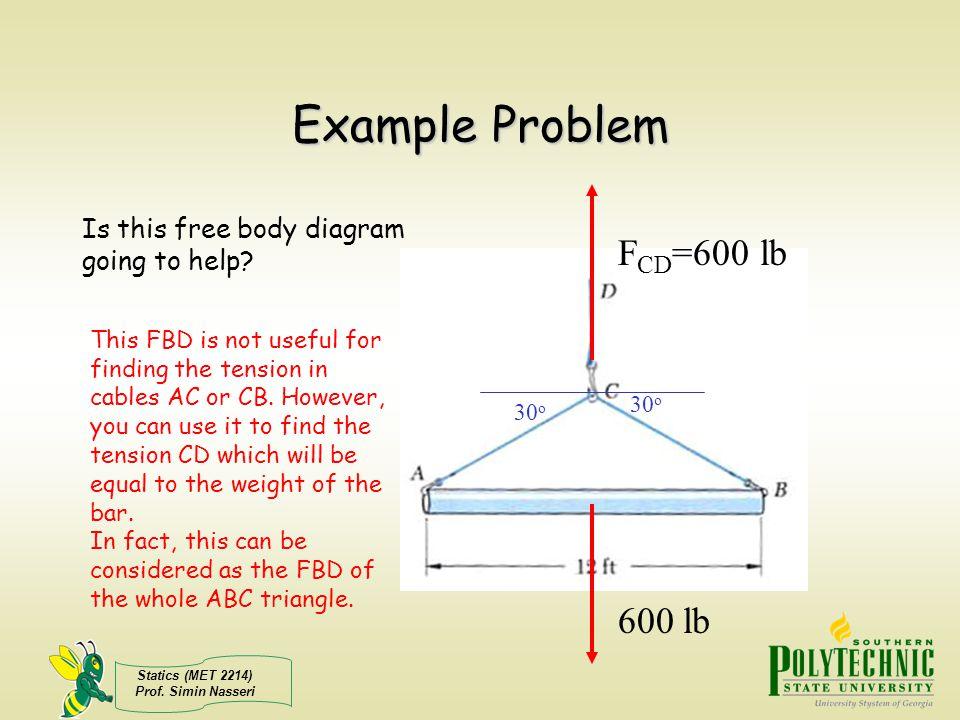 Statics (MET 2214) Prof. Simin Nasseri Example Problem 600 lbs T CA T CB 30 o C