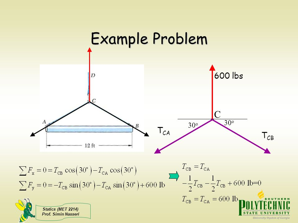 Statics (MET 2214) Prof. Simin Nasseri FBD - Examples What is the free-body diagram of the weight?
