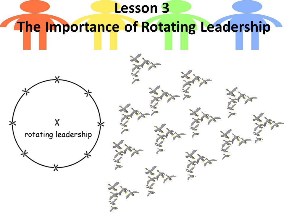 Lesson 3 The Importance of Rotating Leadership