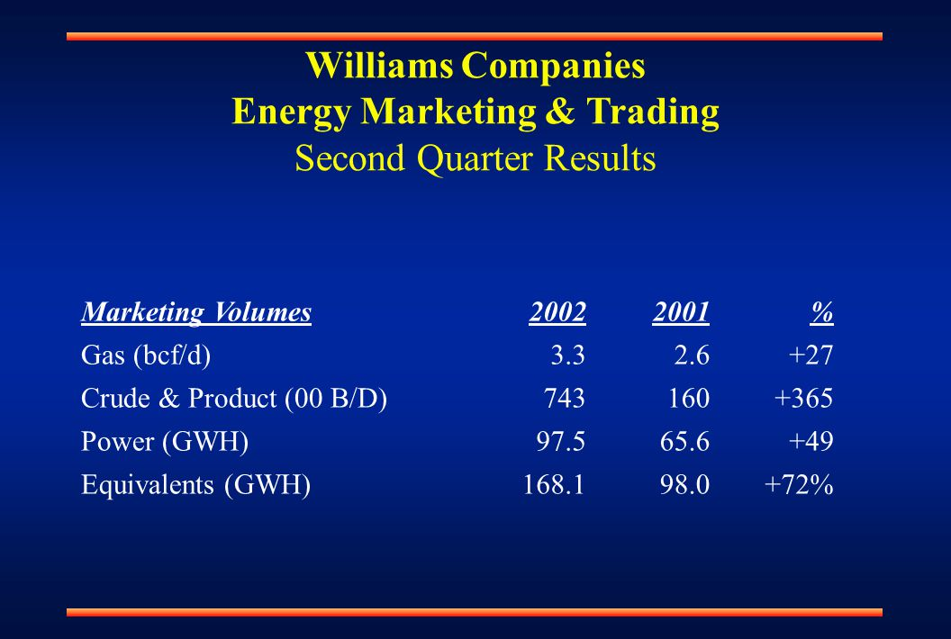 Williams Companies Energy Marketing & Trading Second Quarter Results Marketing Volumes20022001% Gas (bcf/d)3.32.6+27 Crude & Product (00 B/D)743160+36