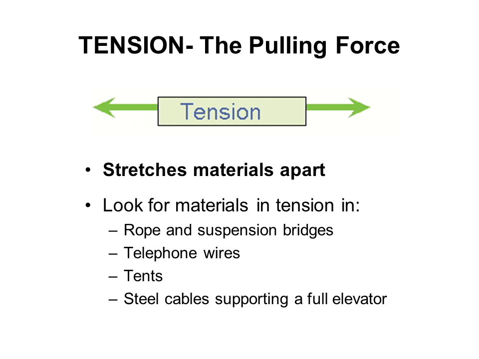 TENSION- The Pulling Force Stretches materials apart Look for materials in tension in: –Rope and suspension bridges –Telephone wires –Tents –Steel cables supporting a full elevator