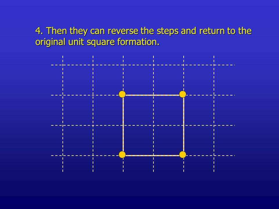 4. Then they can reverse the steps and return to the original unit square formation.