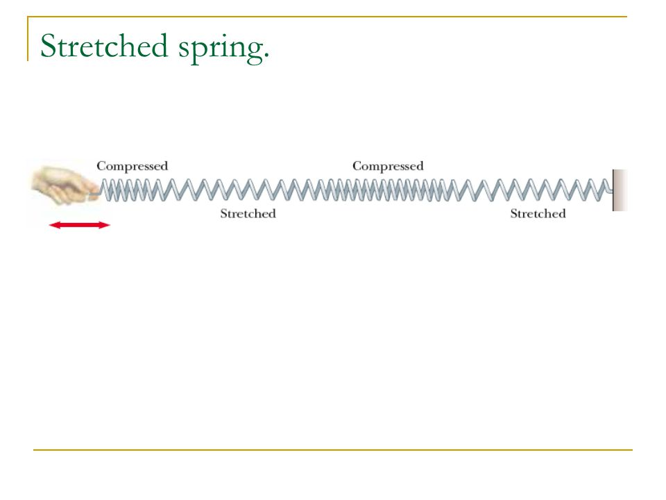 Stretched spring.