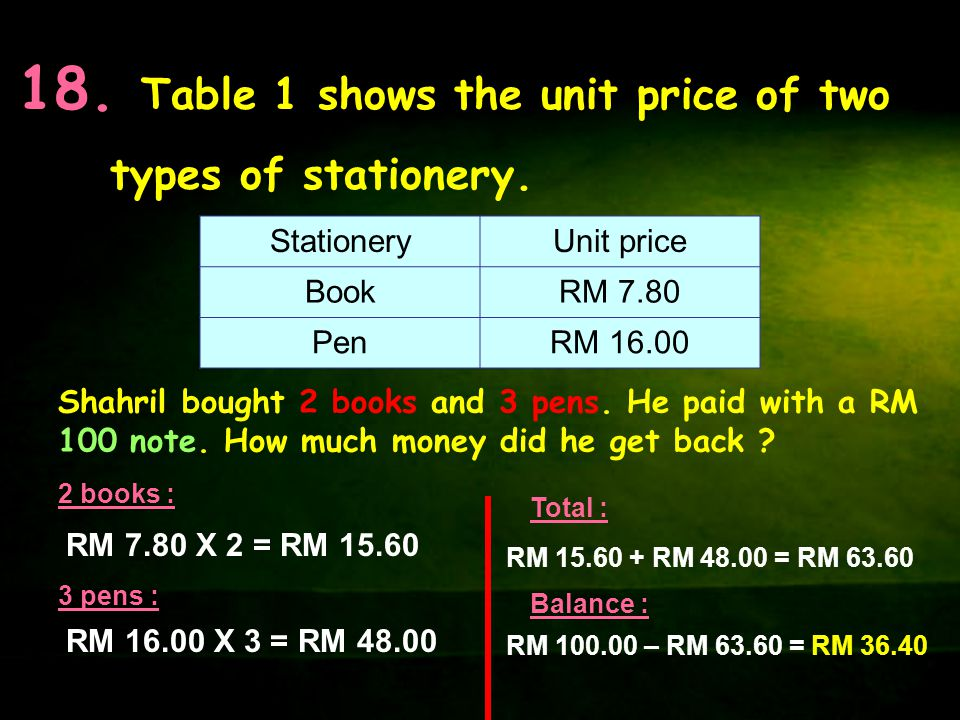 18.Table 1 shows the unit price of two types of stationery.