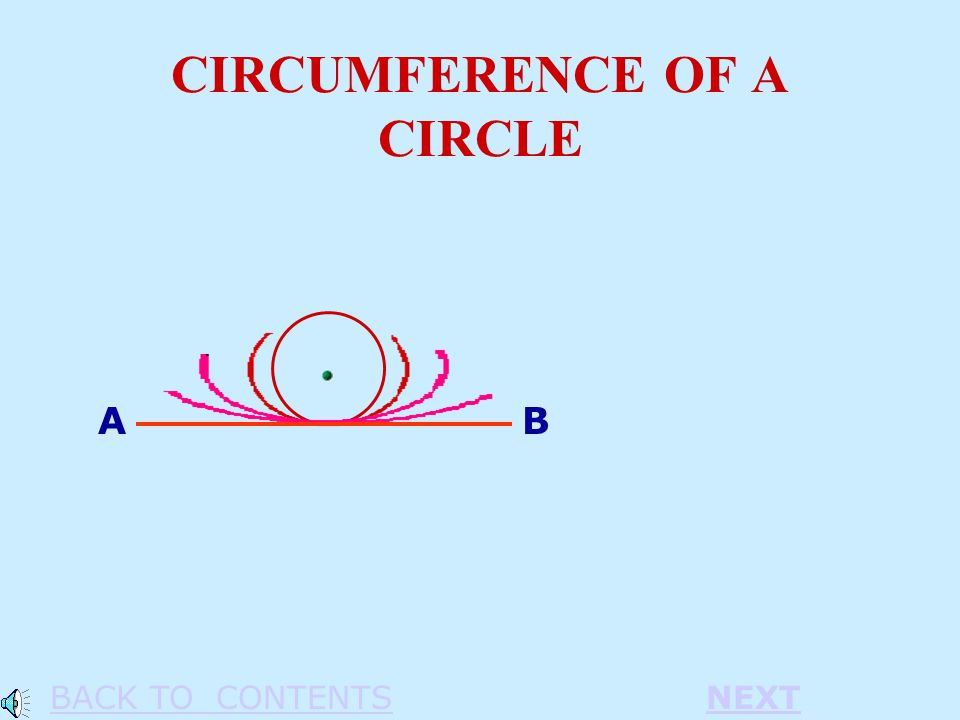 AB BACK TO CONTENTS CIRCUMFERENCE OF A CIRCLE NEXT