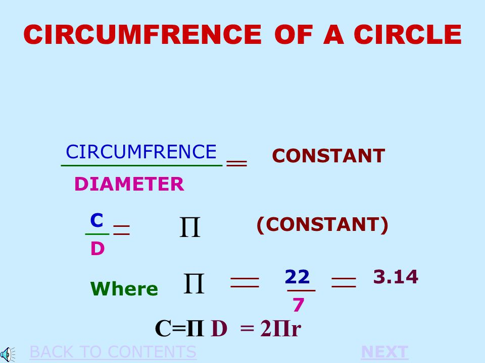 CIRCUMFRENCE OF A CIRCLE Π CIRCUMFRENCE DIAMETER CONSTANT C D (CONSTANT) Where Π 22 7 3.14 C=Π D = 2Πr BACK TO CONTENTSNEXT