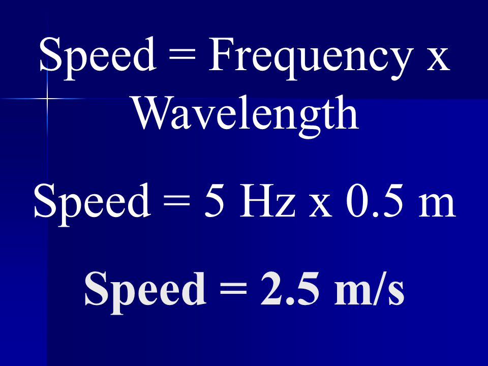 Speed = Frequency x Wavelength Speed = 5 Hz x 0.5 m Speed = 2.5 m/s