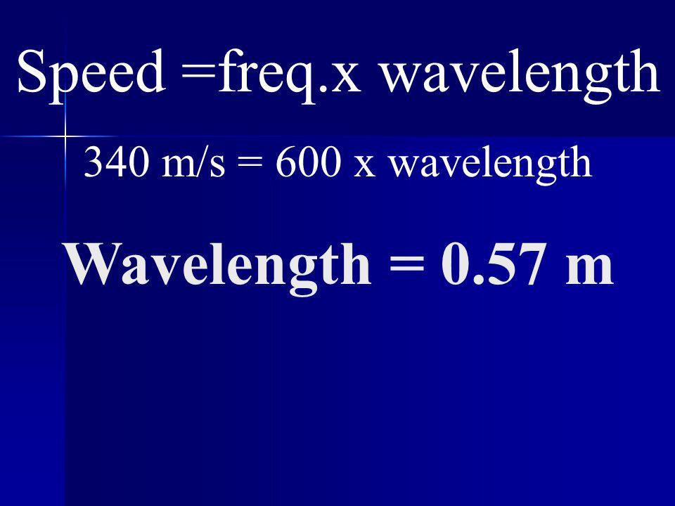 Speed =freq.x wavelength 340 m/s = 600 x wavelength Wavelength = 0.57 m